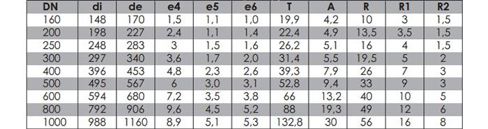 Таблица размеров гофрированных канализационных труб